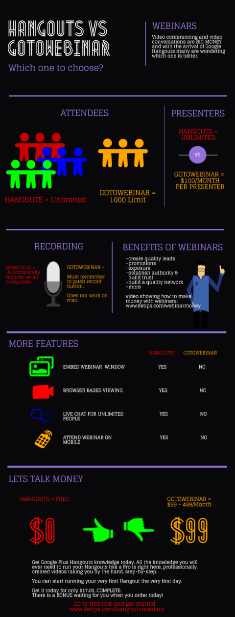 hangouts vs gotowebinars infograph